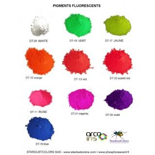 Pigmenți fluorescenți
